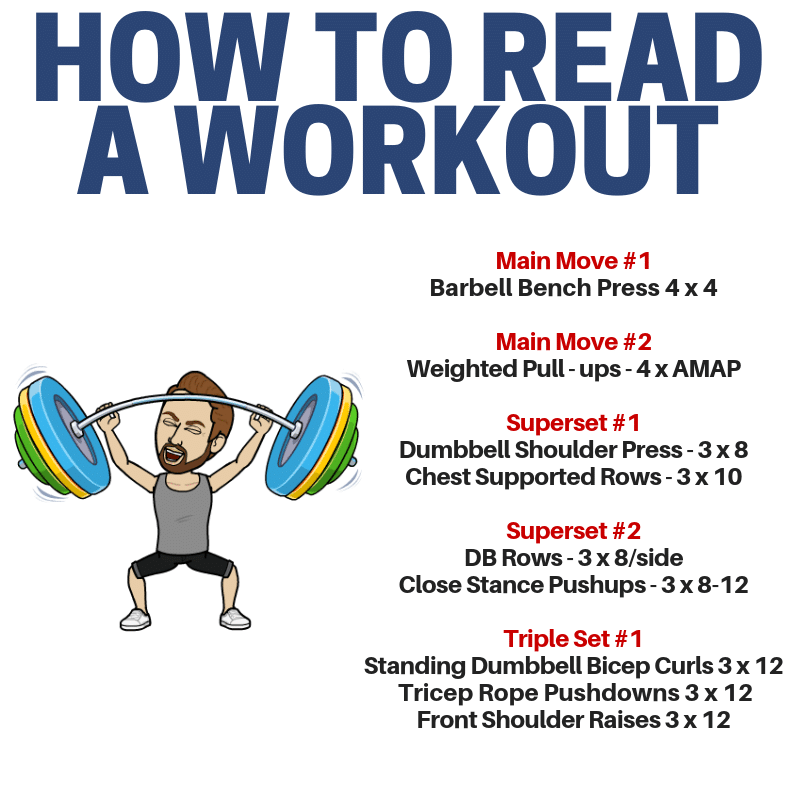Ectomorph body type workout overview