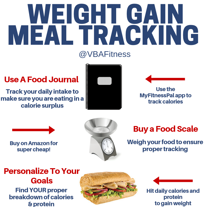 Ectomorph Weight Gain Meal Tracking