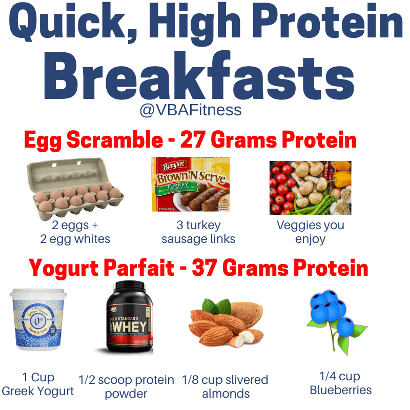 Why can't I gain weight high protein breakfast ideas