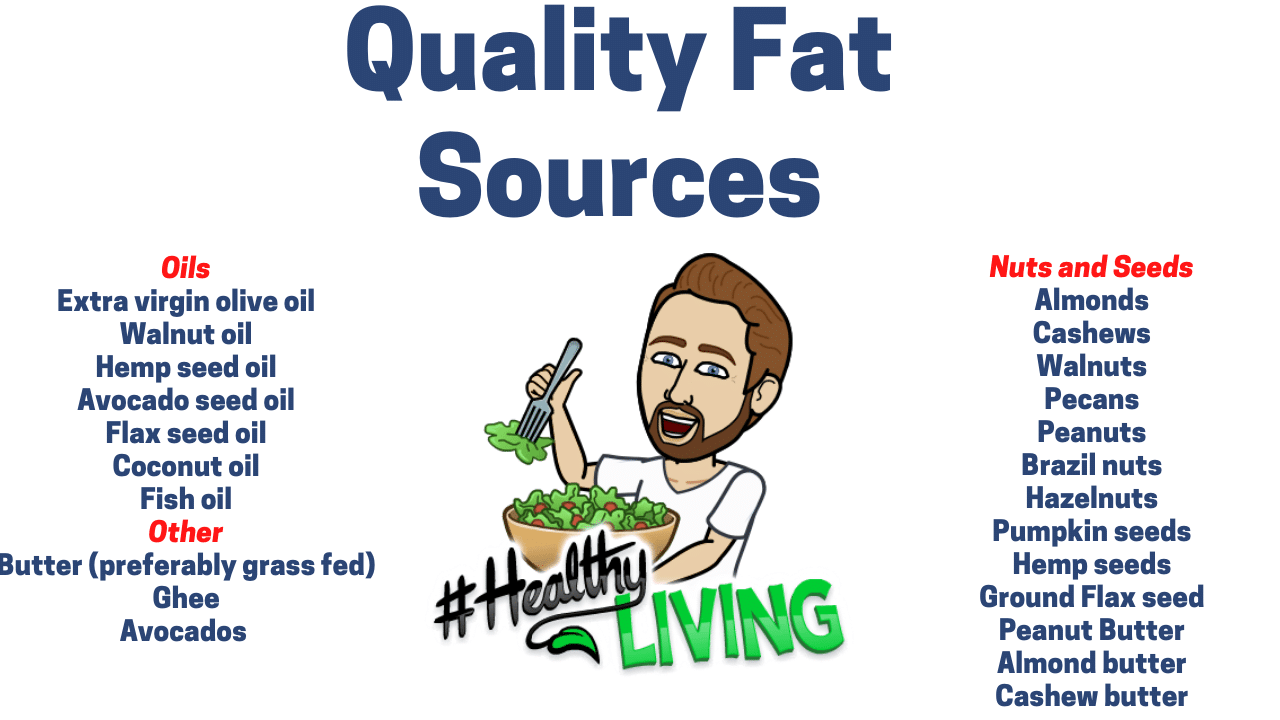 quality fat sources for macros for weight loss