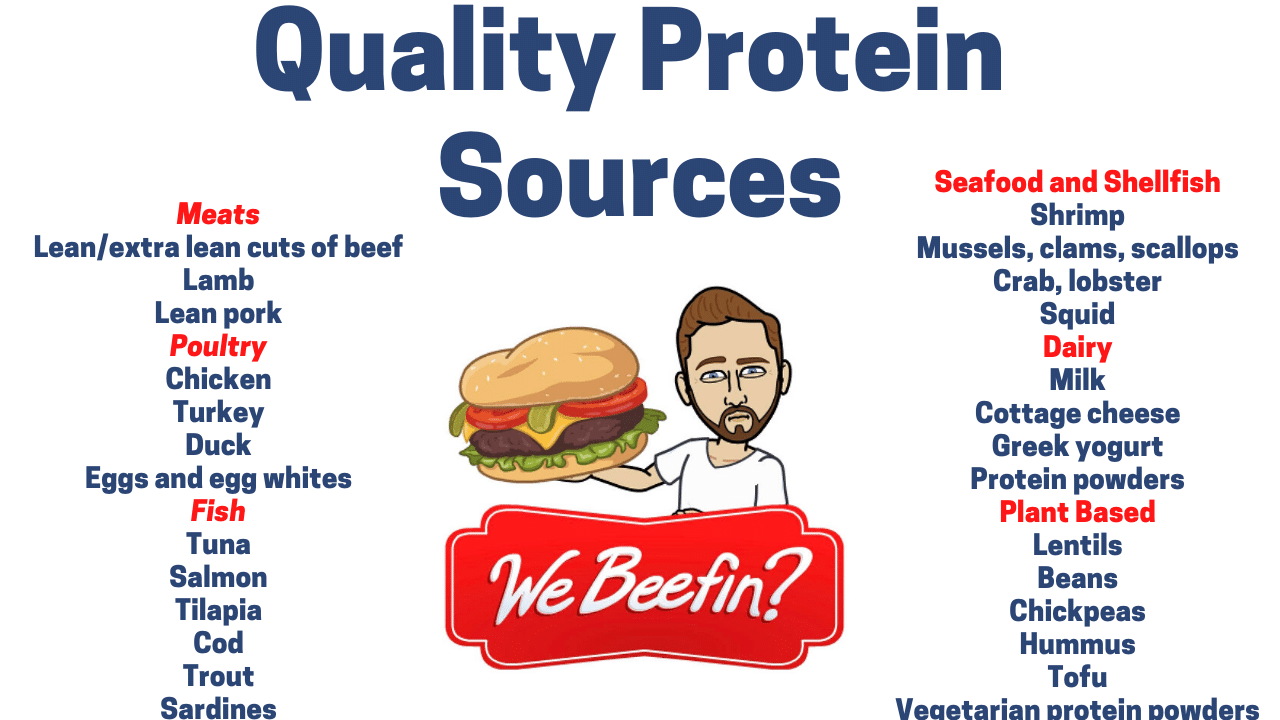 quality protein sources for macros for weight loss