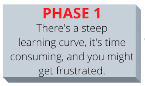 Phase 1 of calorie counting For Weight Loss