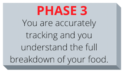 Phase 3 of calorie counting For Weight Loss