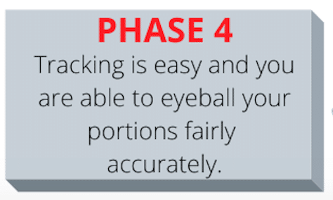 Phase 4 of calorie counting For Weight Loss