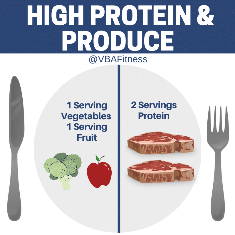 How to lose weight without counting calories high protein and produce