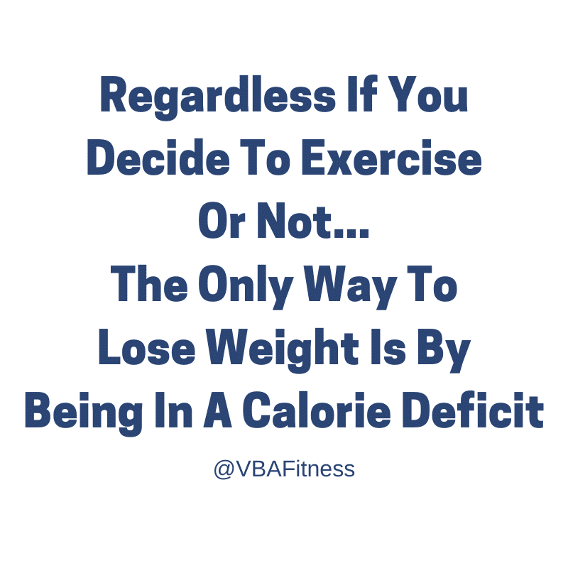 lose weight without exercising - calorie deficit