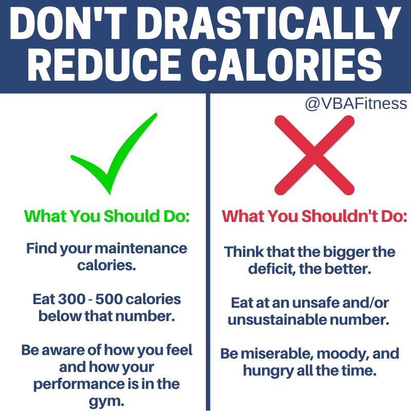 How to achieve weight loss vs fat loss: Don't drastically reduce calories
