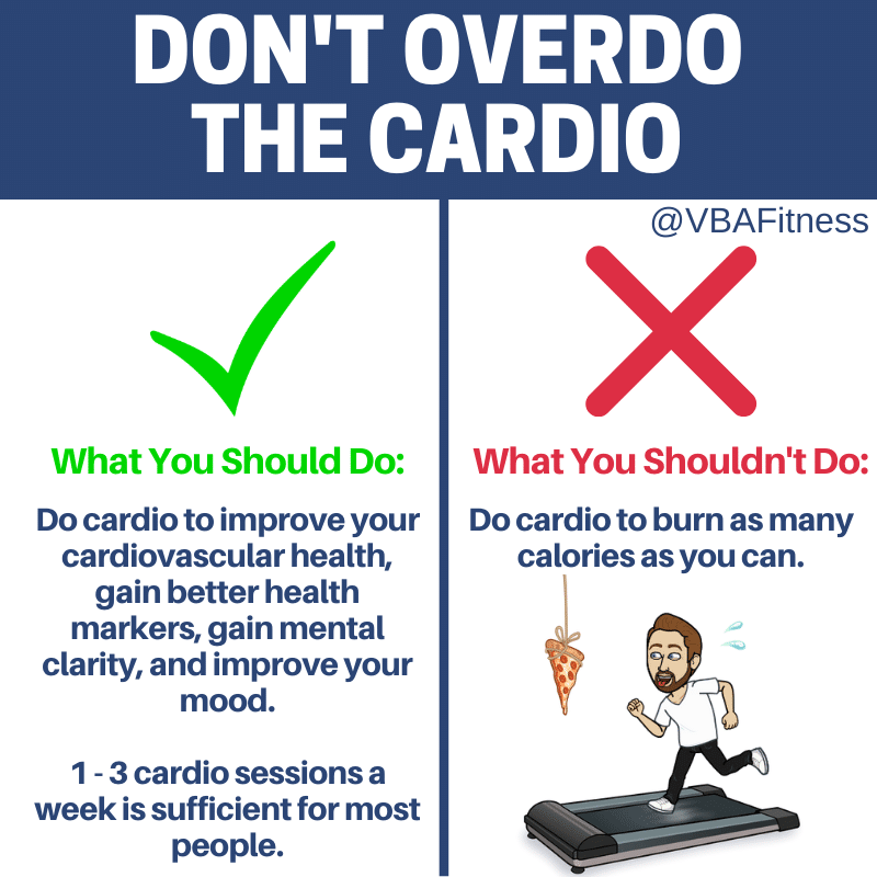 How to achieve weight loss vs fat loss: Don't overdo the cardio