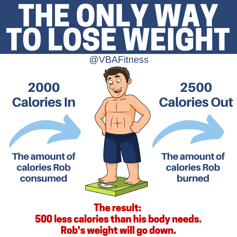 Weight Loss Tips - The only way to lose weight