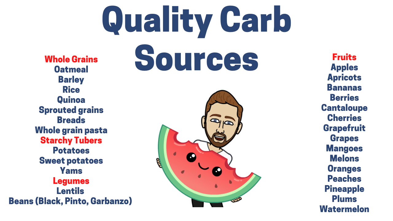 macros for weight loss carbohydrate list