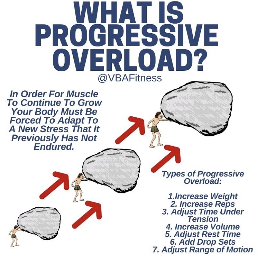 why can't I gain weight - use progressive overload