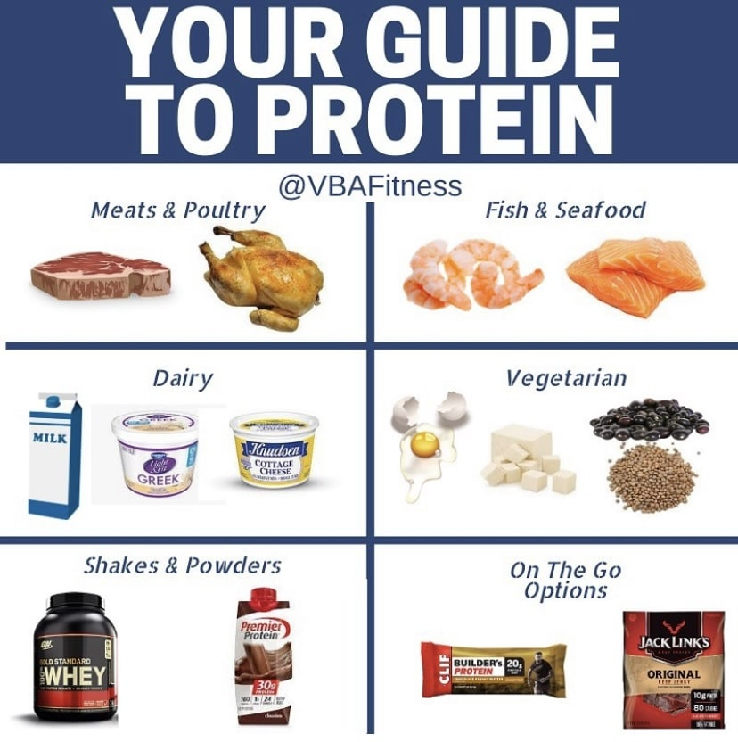 weight loss tips - protein guide