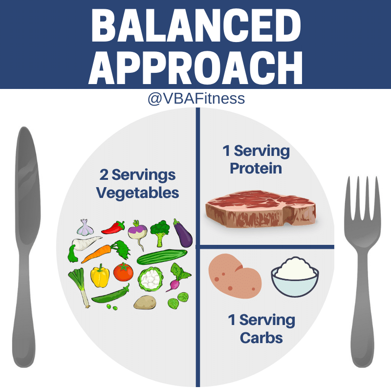 lose weight without calorie counting balanced approach guide