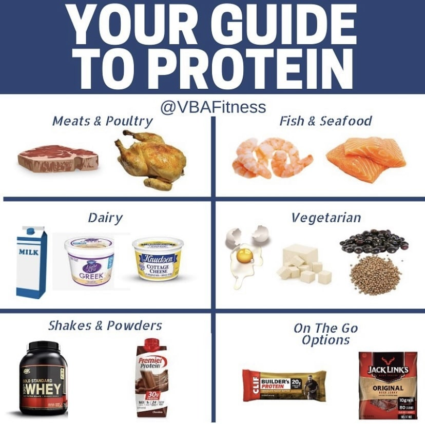 gain weight on a budget - hardgainers
